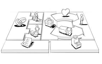 Cómo desarrollar un Business Model Canvas para su empresa de IT?