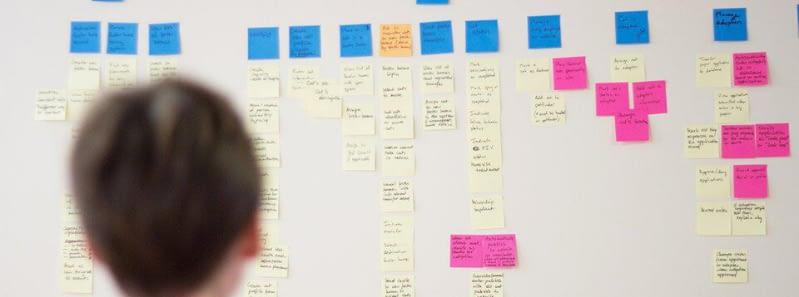 ¿Qué es el User Story Mapping?
